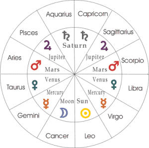 the real meaning of the zodiac pdf