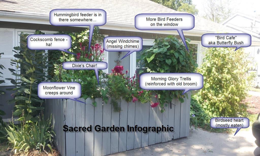 sacred-garden-infographic.jpg